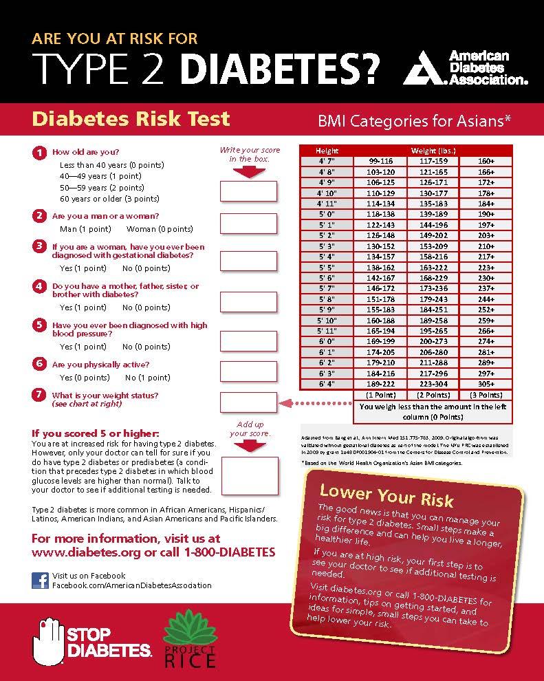 [Alert Day] American Diabetes Association Alert Day is